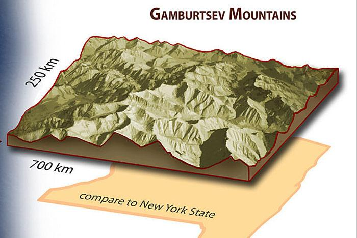 Gamburtsev-Gebirge