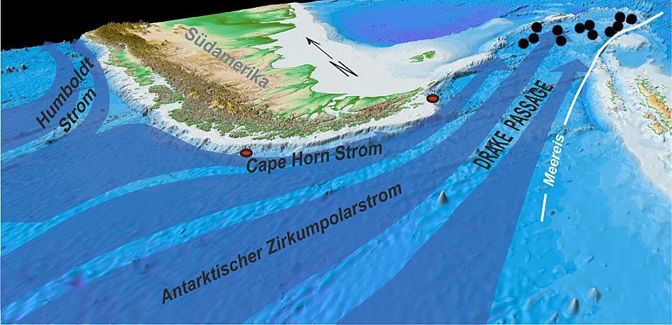 Die Drake Passage ist zirka 1000 Kilometer breit und eine Engstelle für den Antarktischen Zirkumpolarstrom.