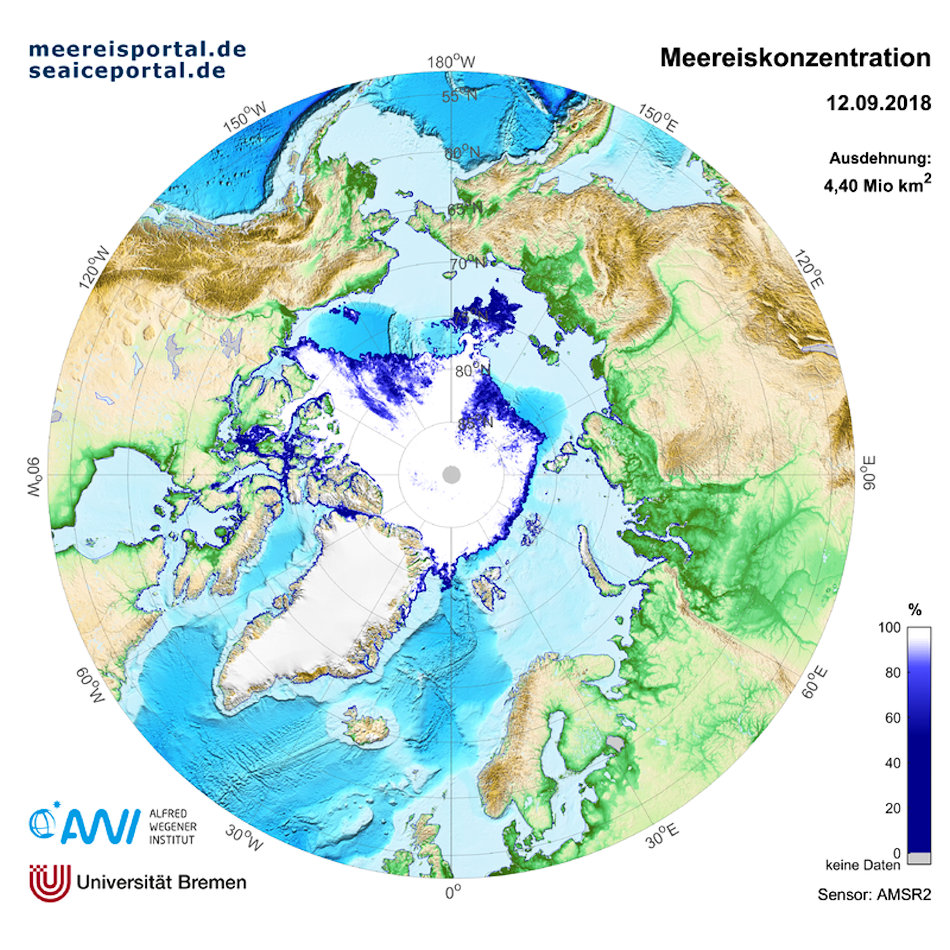 Die Ausdehnung des Meereises auf der Karte zeigt, dass in diesem Jahr das Eis vor allem in Kanada und Grönland lag. Spitzbergen und beinahe die ganze Nordostpassage lag frei. Die 4.4 Mio. km2 bedeuten die sechstniedrigste Fläche seit Beginn der Aufzeichnungen. Bild AWI